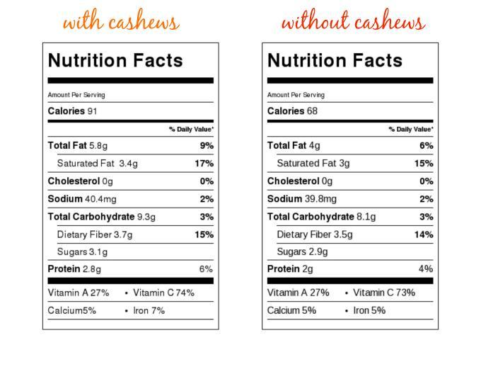 cashew-curried-veg-rice-nutrition