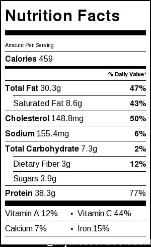 salsachickenlabel