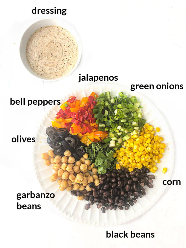 photo of a white plate with the chopped ingredients and a bowl of salad dressing with text labels