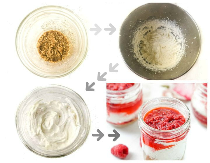 collage of steps to make keto raspberry no bake cheesecake