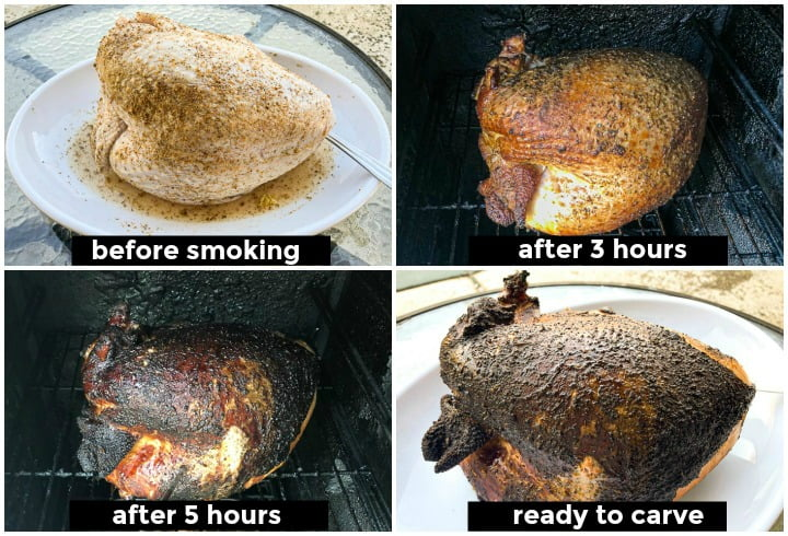 collage of turkey breast in stages of smoking