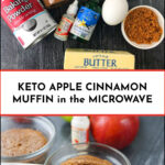 glass dishes with microwave minute muffin and ingredients with text